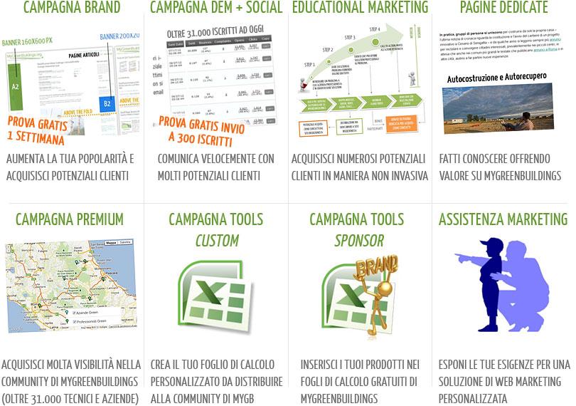Mediakit 2012 MyGreenBuildings, soluzioni web marketing aziende e professionisti edilizia sostenibile