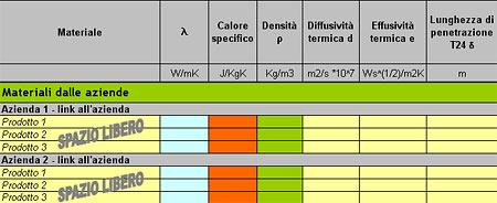 Calcolo-trasmittanza-termica-periodica-e-altre-proprietà-pubblicità-foglio