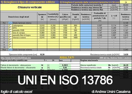 UNI EN ISO 13786 - Calcolo delle Proprietà Termiche Dinamiche dei Componenti Edilizi - Trasmittanza e Capacità Termica Periodica