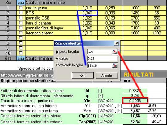 Ricerca obiettivo su trasmittanza termica periodica