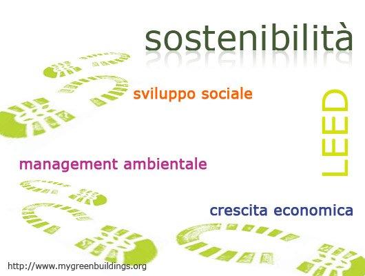 Certificazione-Ambientale-LEED-Progettazione-Integrata