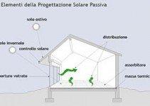 5-elementi-casa-solare-passiva