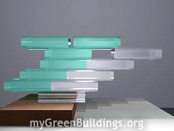 Come-funzionano-schermature-solari