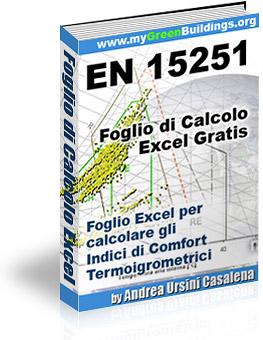 Foglio Excel EN 15251 per valutare e progettare il benessere abitativo e comfort ambientale negli edifici