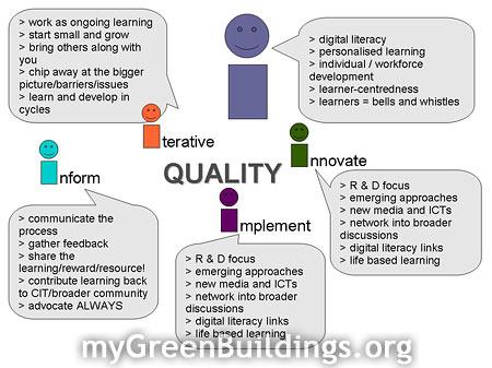 Sostenibilità-gestione-aziende-pratiche-sostenibili