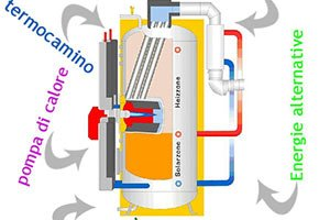 Accumulo-energia-termica-acqua-calda-sanitaria
