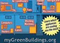 Risparmiare-energia-elettrica-calcolo-consumo-elettrodomestici