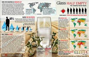 Consumo-extra-acqua