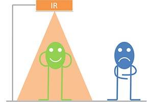Riscaldamento-infrarossi-risparmio-energetico