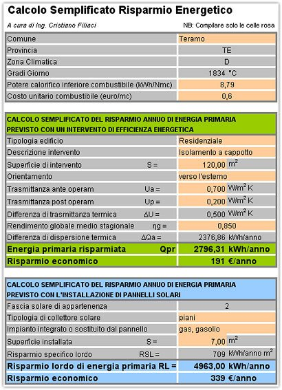 Calcolo Risparmio Energetico Cappotto Termico, Sostituzione Infissi, Installazione Pannelli Solari: Foglio Excel Gratuito