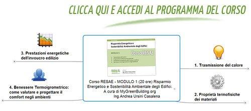 Programma Corso RESAE Modulo 1 Andrea-Ursini-Casalena