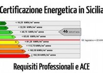 Certificazione-energetica-nella-Regione-Sicilia-Decreto-Regionale-del-3-Marzo-2011