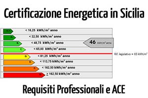 Certificazione Energetica degli Edifici nella Regione Sicilia alla Luce del Decreto Regionale 3 Marzo 2011