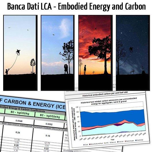 Life Cycle Assessment LCA: Banca Dati Energia Grigia ed Emissioni CO2 Incorporate nei Materiali Edili