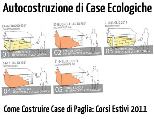 Autocostruzione di Case Ecologiche: Progettazione Partecipata e Case di Paglia ai Corsi di BAG offinicamobile
