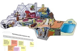 Edifici-Energia-Quasi-Zero-e-Strategia