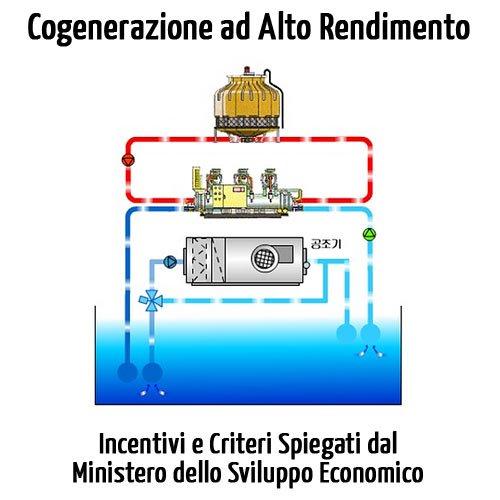 Cogenerazione ad alto rendimento: criteri e incentivi spiegati dal ministero dello sviluppo economico