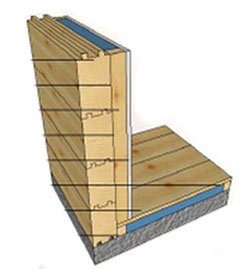Case in legno Blockhouse