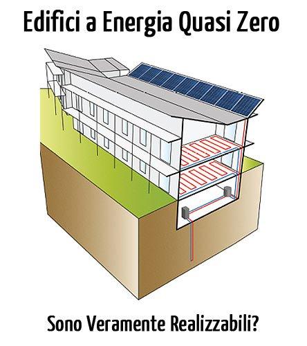 Edifici a Energia Quasi Zero: Come Realizzarli Attraverso la Gestione del Sistema Impiantistico