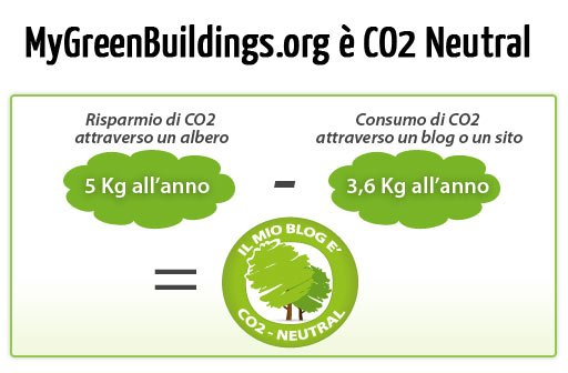 MyGreenBuildings.org è CO2 Neutral