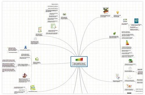 Mappa online per tenere sott'occhio la situazione sulla certificazione energetica degli edifici