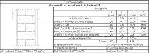 Muratura-50-cm-con-isolamento-termico-EPS