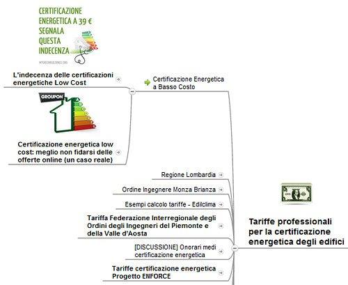 Tariffe professionali per la certificazione energetica edifici