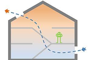 Risparmiare-energia-sul-condizionatore-con-effetto-camino