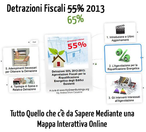 Detrazioni fiscali 55% 2012-2013 per Risparmio Energetico negli Edifici Esistenti: Mappa Online