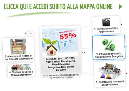 Detrazioni 55% 65% 2012-2013: Agevolazioni Fiscali per la Riqualificazione Energetica degli Edifici Esistenti