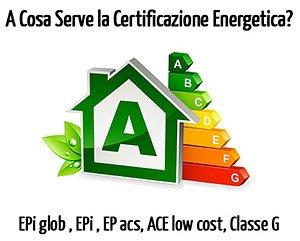 A Cosa Serve la Certificazione Energetica degli Edifici?