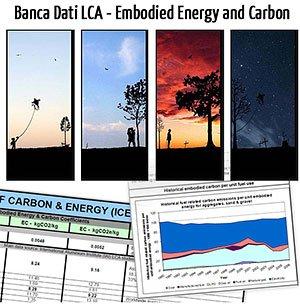 Banca Dati Energia Grigia ed Emissioni CO2 Incorporate nei Materiali Edili