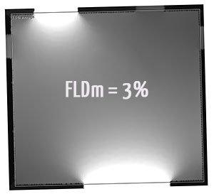 Cos'è il fattore medio di luce diurna FLDm?