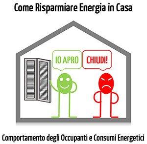 Come Risparmiare Energia in Casa con il Comportamento Virtuoso degli Occupanti