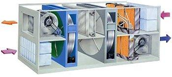 Un Caso Pratico del Sistema Desiccant Cooling