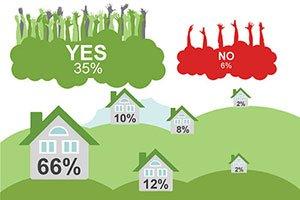 Valutazione-post-abitativa-POE-capire-se-un-edificio-funziona-davvero