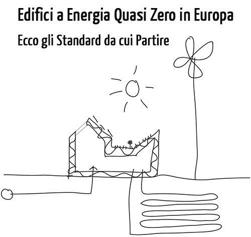 Edifici a Energia Quasi Zero nei Paesi Europei: Ecco gli Standard Esistenti da cui Partire