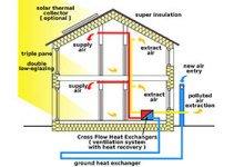 Edifici-ad-energia-quasi-zero-passivhaus-contro-edifici-a-energia-zero