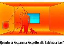 Pannelli-radianti-a-raggi-infrarossi-risparmio-energetico-su-caldaia-a-gas