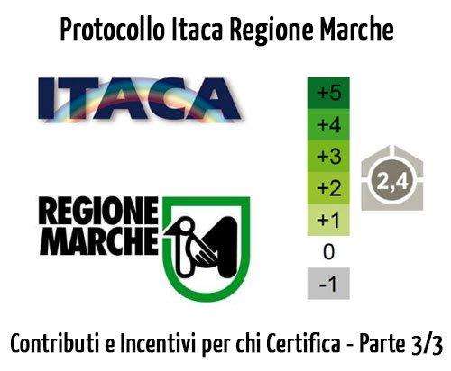 Protocollo Itaca Marche: Esistono Contributi e Incentivi per chi Certifica la Propria Casa?