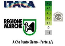 Protocollo-itaca-regione-marche-certificazione-ambientale-edifici