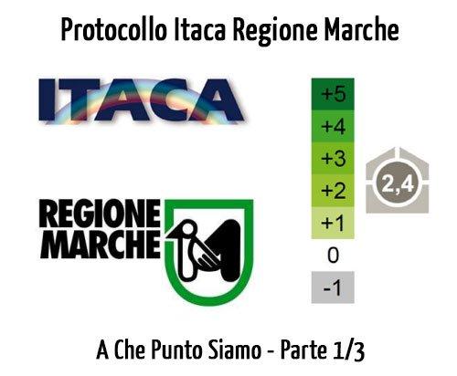 Protocollo Itaca Regione Marche per la Certificazione Ambientale degli Edifici: a che Punto Siamo