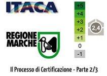 Protocolo-itaca-marche-processo-di-certificazione-energetica-ambientale-edifici
