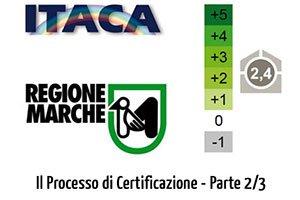 Protocollo Itaca Regione Marche: Il Processo di Certificazione Energetica e Ambientale – Parte  2/3