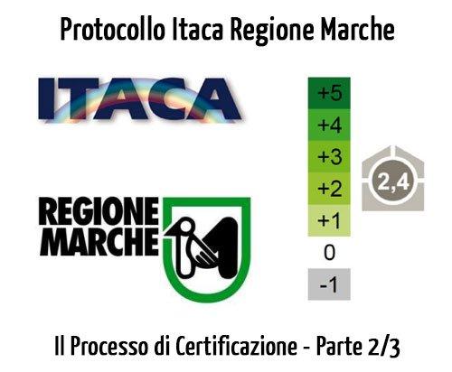 Protocollo Itaca Regione Marche: Il Processo di Certificazione Energetica e Ambientale