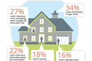 Vendita-casa-come-valorizzare-efficienza-energetica