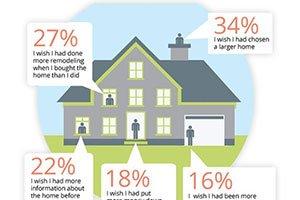 Come Vendere Casa Valorizzandone L Efficienza Energetica