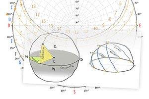Calcolo-schermature-solari-e-ombreggiamento-aggetto-orizzontale