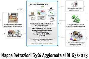 Detrazioni-fiscali-65-risparmio-energetico-DL-63-4-giugno-2013
