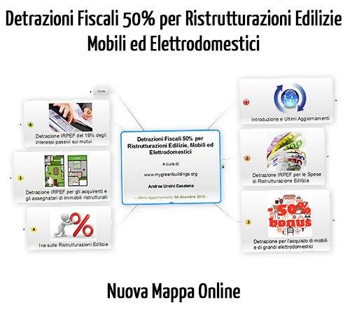 Detrazioni Fiscali 50% 2014 per Ristrutturazioni Edilizie, Bonus Mobili ed Elettrodomestici: Mappa Online